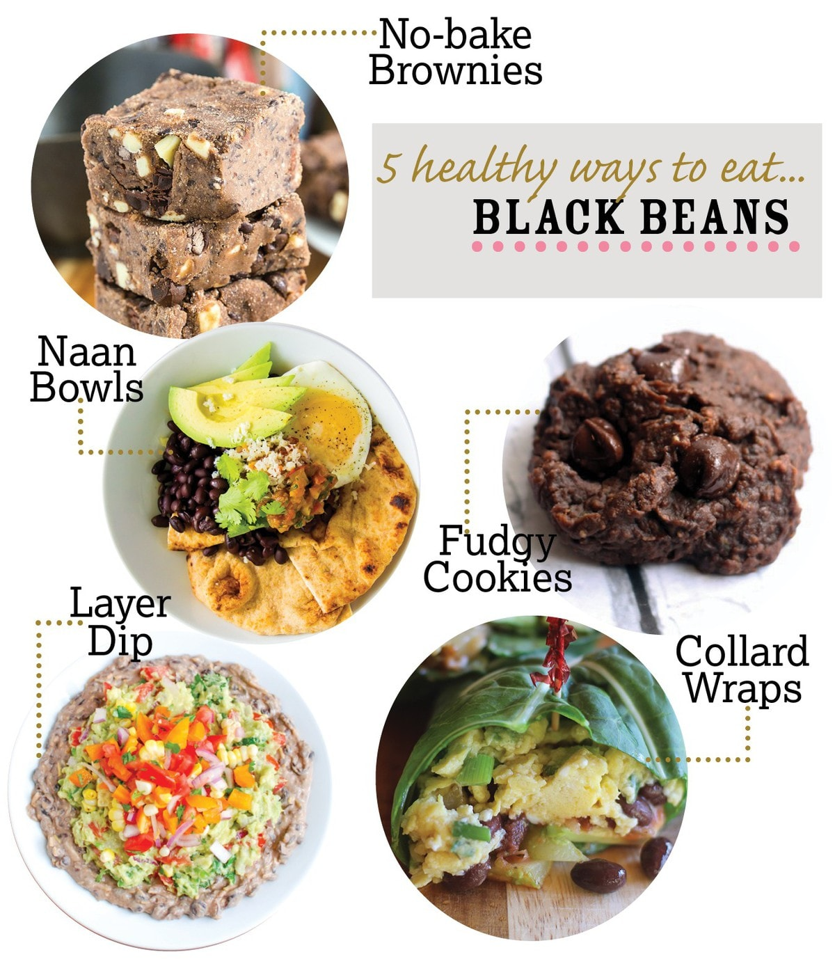Five Amazing Healthy Black Bean recipes - thebigmansworld.com