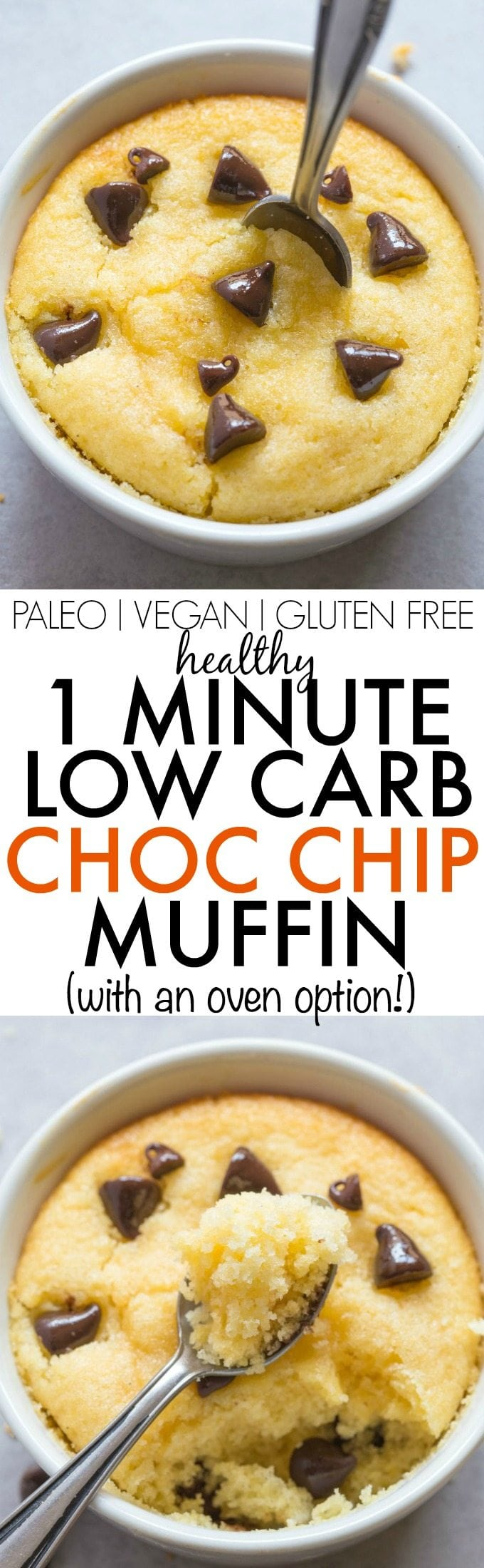 Healthy 1 Minute Low Carb Chocolate Chip Muffin The Big Man S World