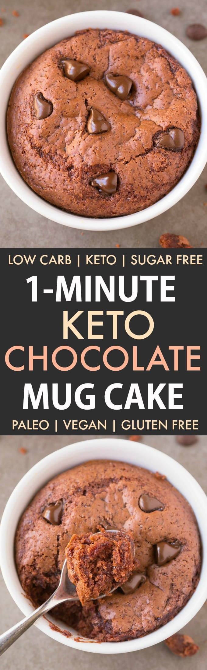 1-Minute Keto Chocolate Mug Cake (Paleo, Vegan, Sugar Free, Low Carb)- An easy eggless chocolate mug cake recipe which takes one minute and is super fluffy, light and packed with protein- Made with coconut flour and cocoa! #keto #ketodessert #ketorecipe #mugcake | Recipe on thebigmansworld.com