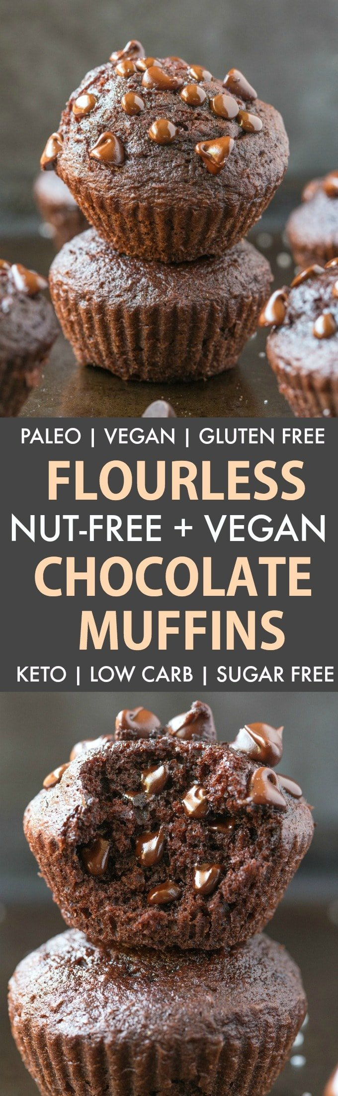 A collage of Easy Flourless Gluten Free Vegan Blender Chocolate Muffins covered in melted chocolate chips.