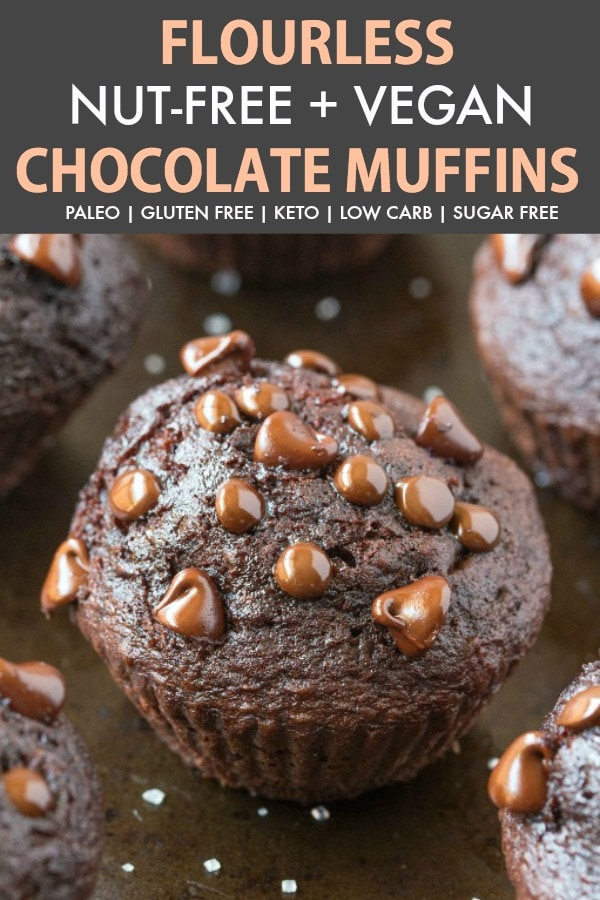 Easy Flourless Gluten Free Vegan Blender Chocolate Muffins- A 20-minute recipe for flourless chocolate muffins made with no eggs, no flour and no sugar and completely keto, paleo and sugar-free! Super moist and tender!
