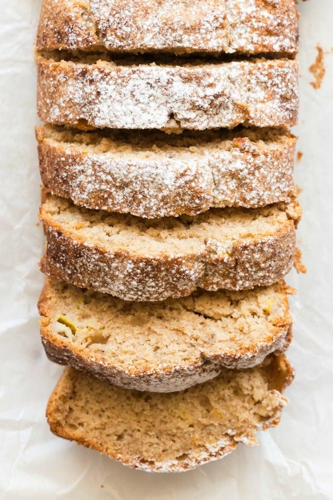 paleo gingerbread loaf recipe